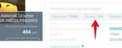 Каталог Партнерских Программ для Сайтов Инфопродуктов